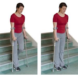 Belastung treppensteigen mit krücken ohne Was bedeutet
