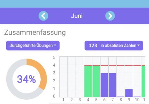 Trainingsergebnisse, Kunden-App